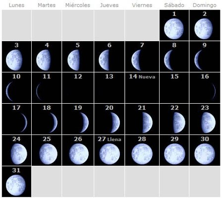 calendario-lunar-mayo.jpg