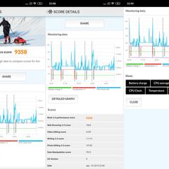 Foto 5 de 5 de la galería xiaomi-mi-9t-pro-benchmarks en Xataka