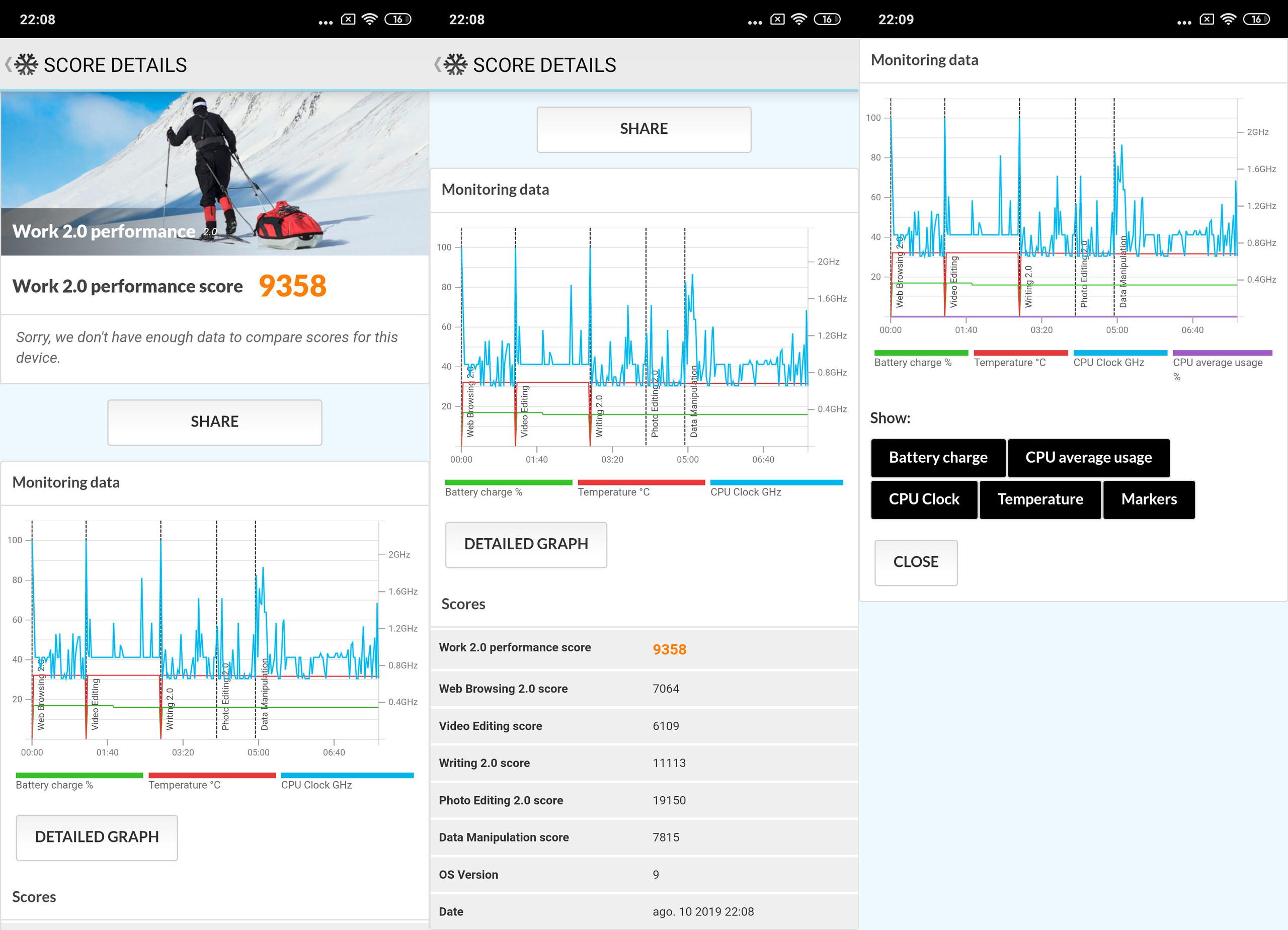 Xiaomi Mi 9T Pro, benchmarks
