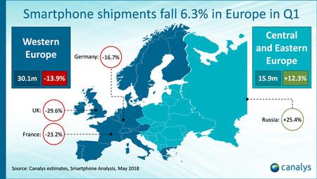 Ventas Smartphones Europa 2018 Mapa