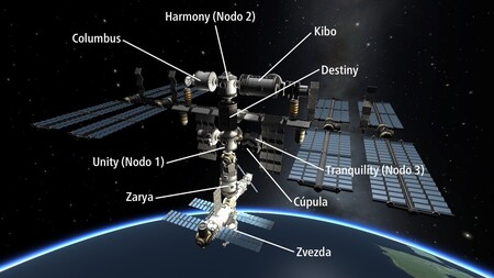 Plano Iss