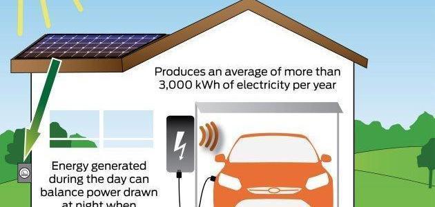 Paneles solares de Ford