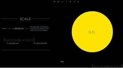 Si la Luna midiera solo un píxel...