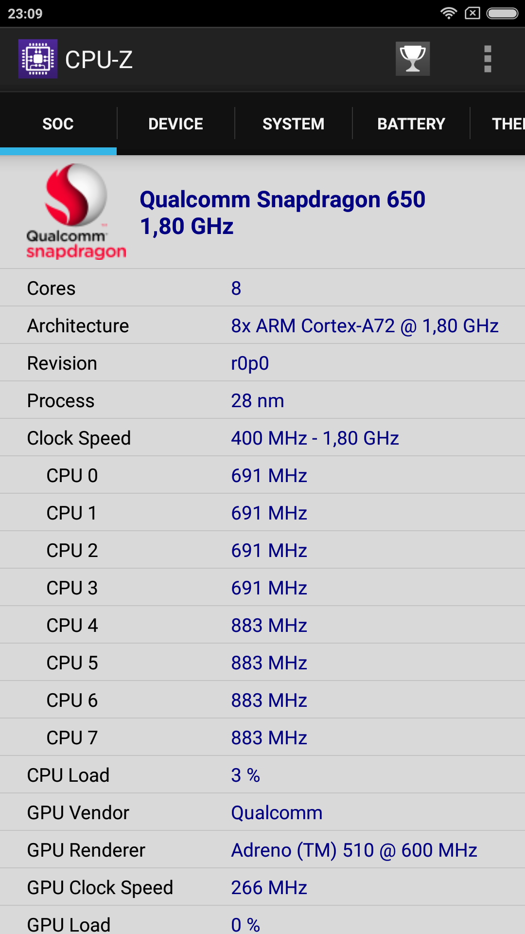 Xiaomi Mi Max, benchmarks
