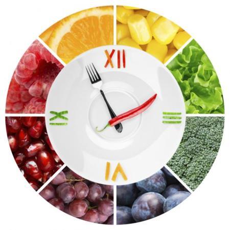 ¿Influye el número de comidas diarias en la pérdida de peso? Meta-análisis de 15 estudios