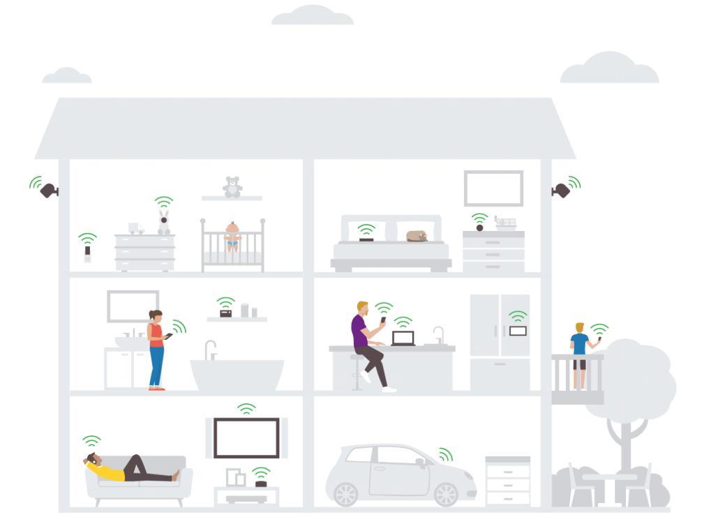 Redes WiFi Mesh: qué son, cómo funcionan y por qué pueden optimizar tu alambrada WiFi en casa