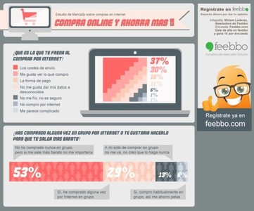 Feebbo estudio de mercado: ¿qué te frena al comprar por Internet?