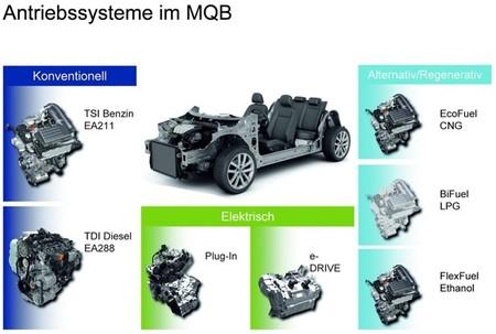 Versatilidad de la plataforma MQB de Volkswagen