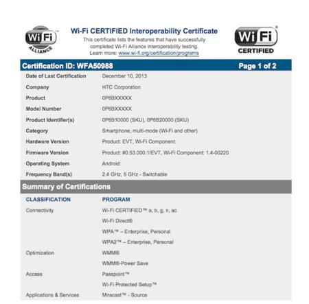 Certificación WiFi del HTC M8