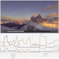 Este software visualiza vídeo más rápido que tu y entiende lo que está viendo