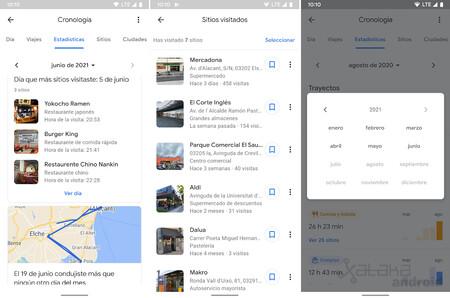 Google Maps Estadísticas
