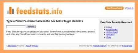 FeedStats, la manera visual de conocer la actividad de alguien en FriendFeed