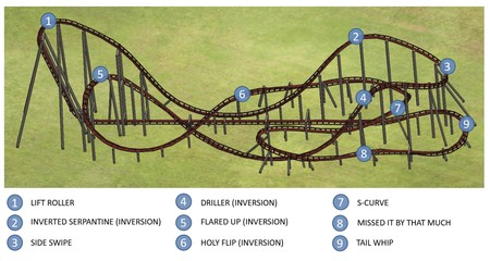 Axis Roller Coaster Layout