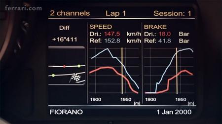 Ferrari Telemetry, la respuesta al PDR del Corvette