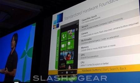 Windows Phone 7 Series, requisitos mínimos de hardware