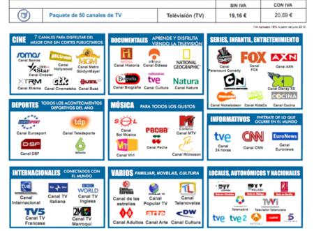 canalesPTV