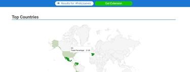 Analiza trending topics: cómo ver desde qué países se tuitea más en un hashtag de Twitter