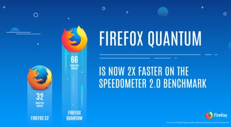 Download firefox firefox mozilla sex