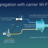 El 4G se acelera en Estados Unidos gracias al polémico uso de bandas que no necesitan licencias