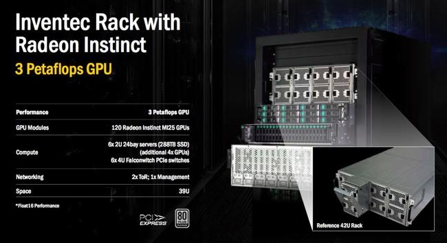 Radeon Instinct Rack
