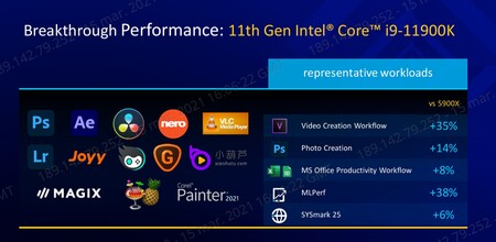 Intel 11 Gen Desktop Precio Lanzamiento Mexico 6