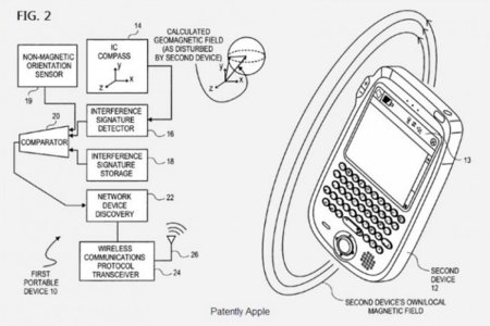 Apple patenta un supuesto nuevo sistema P2P
