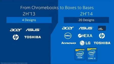 Intel_ChromeOS_disenos_2014