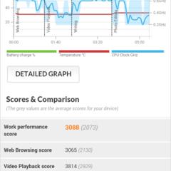 Foto 3 de 18 de la galería benchmarks-aquaris-e5-4g en Xataka Android