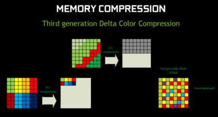 nvidia_maxwell_compresion_memoria.png