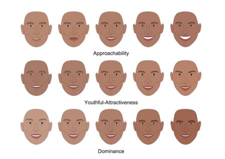 Los rasgos faciales es lo que más importa en las primeras impresiones