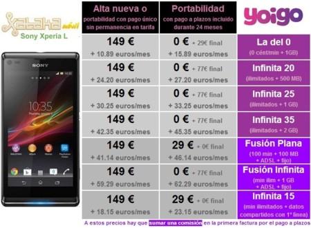 Precios Sony Xperia L