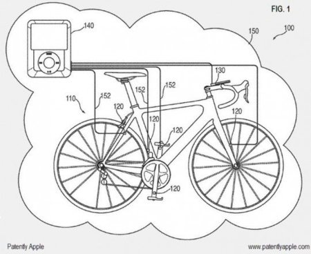 apple_smart_bicycle_system_patent_application-540x442.jpg
