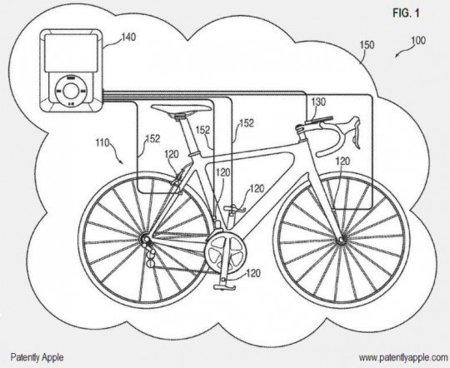 Apple también quiere conectar la bicicleta con sus reproductores