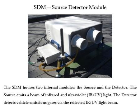 Radar Contaminacion