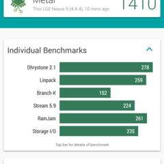 Foto 33 de 37 de la galería benchmarks-nexus-5-android-4-4-4 en Xataka Android