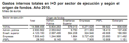 gasto-id-origen-fondos.png