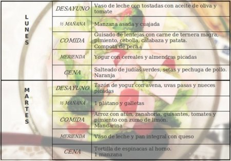 Tu dieta semanal con Vitónica (XCIII): evita saltarte comidas