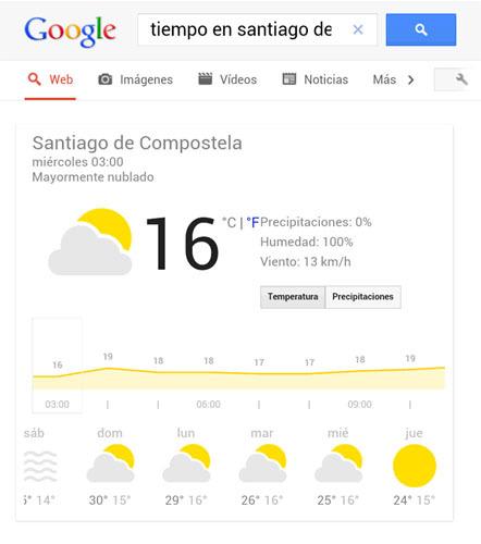 Tiempo interactivo de Google Search
