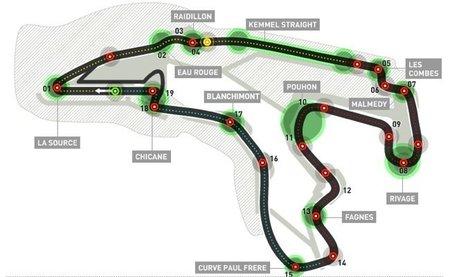 Todo lo que necesitas saber sobre el Gran Premio de Bélgica 2011