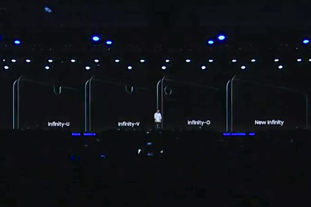 Samsung Display Notches
