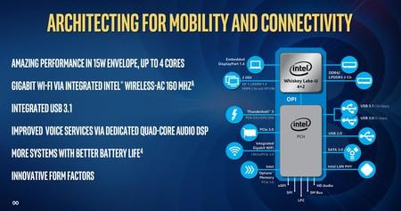 Intel 8a Gen Specs