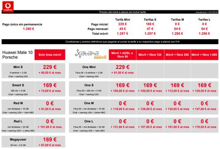 Precios Huawei Mate 10 Porsche Desing Con Vodafone