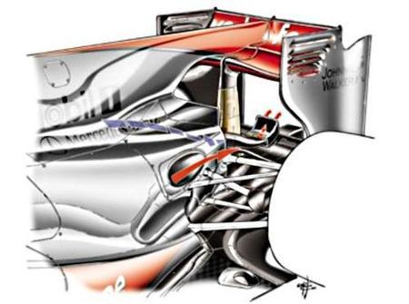 Sauber y Ferrari tienen un alerón con F-Duct al estilo del McLaren MP4-25 en preparación