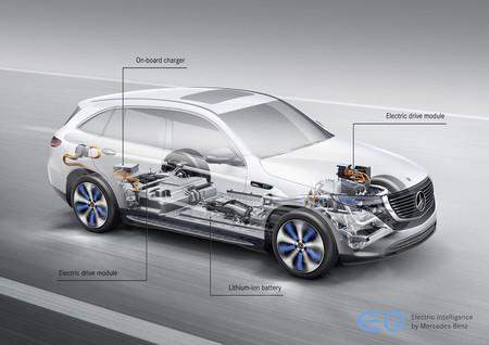 Daimler EQC coche elécrico