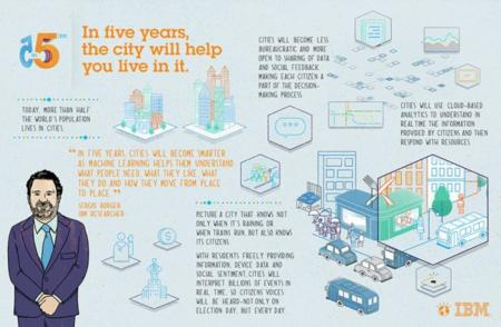 Ciudad vivir en ella IBM 5in5 2013
