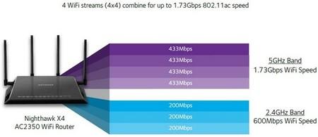 r7500-quad-chart-large-3.jpg