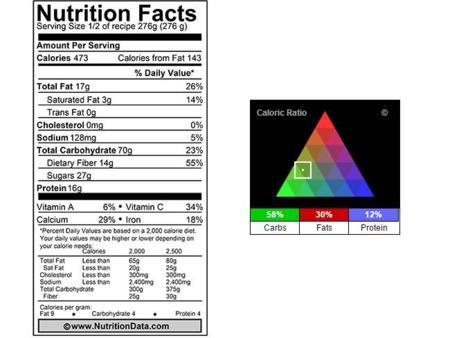 Infonutricionalmalteada
