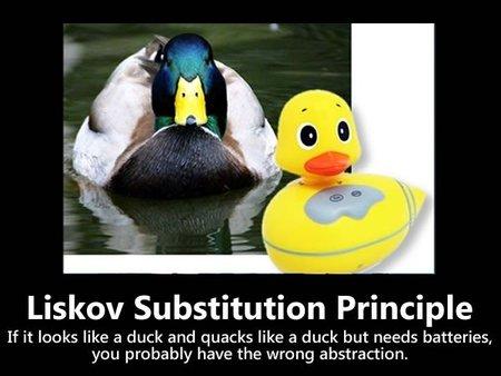 El Principio de Sustitución de Liskov y su relación con la Programación por Contratos