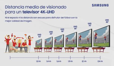 Infografia Samsung Distancia Visionado