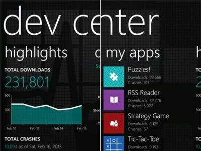 Microsoft Phone Store llega a las 130.000 aplicaciones, lo celebra con el nuevo Dev Center